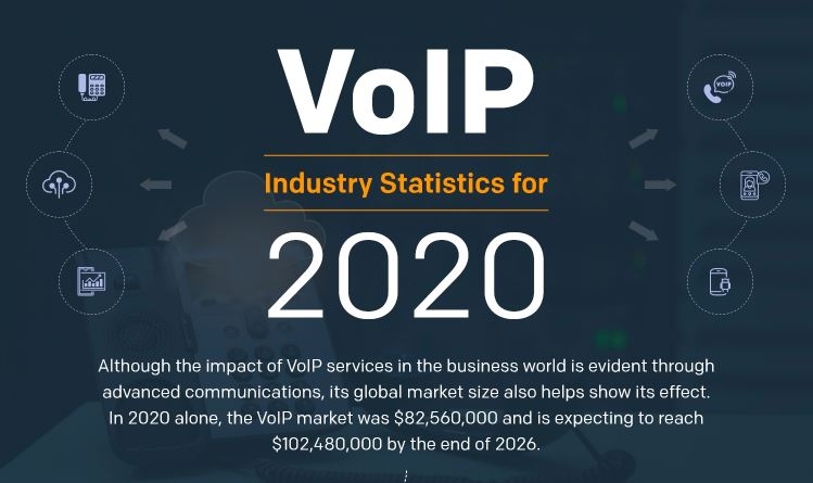 VoIP business telephone services